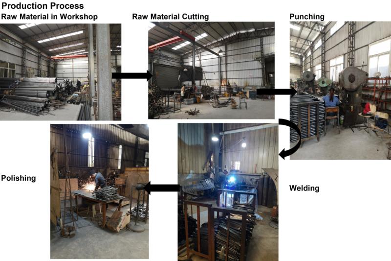 Production Process 1